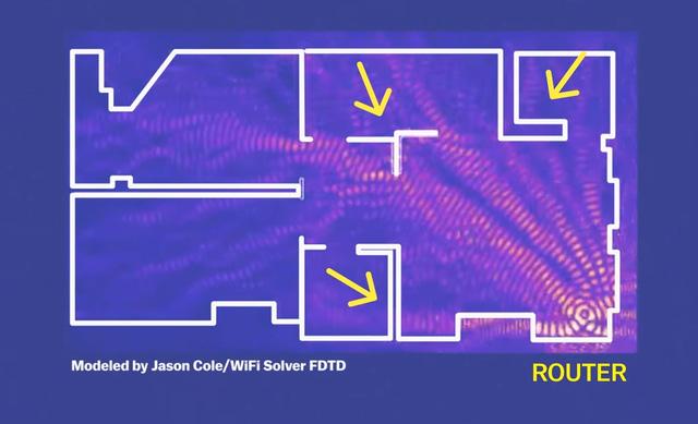 mô tả hướng sóng Wifi trong nhà