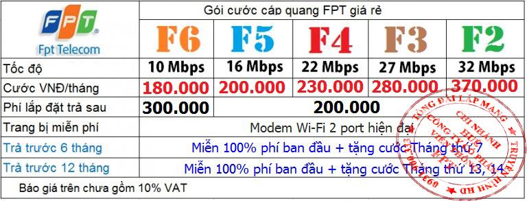 Báo giá lắp mạng Cáp quang FPT