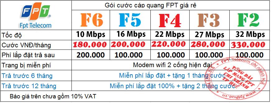 Lắp mạng FPT cáp quang tại Huế