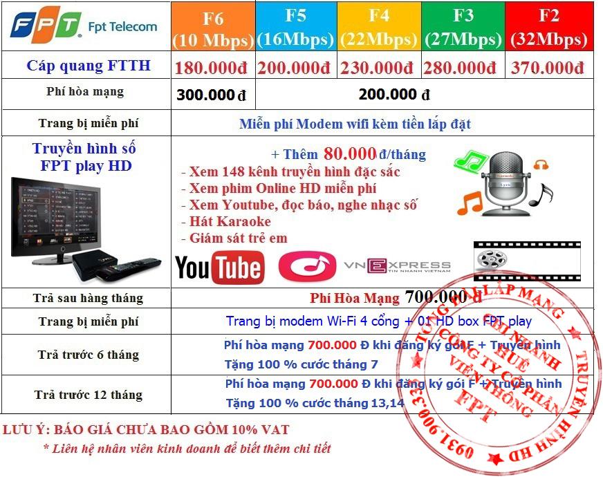 Lăp mạng cáp quang truyền hình FPT