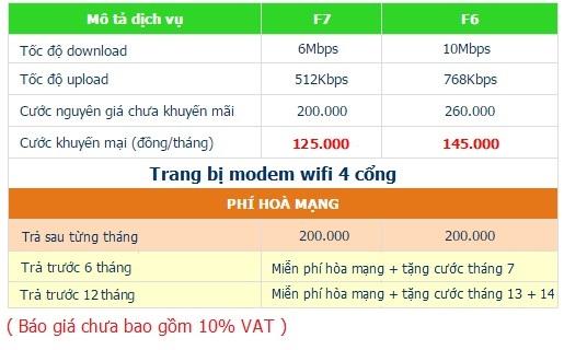 lắp mạng FPT Quảng Bình