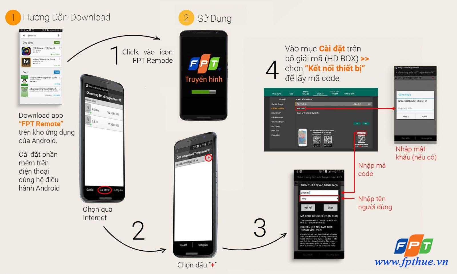 Download và hướng dẫn sử dụng FPT Remote